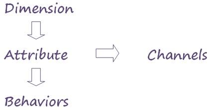Cross_Channel_Image